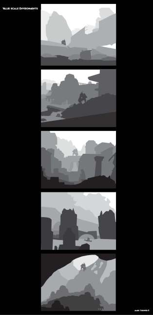 Enviroment Value Study